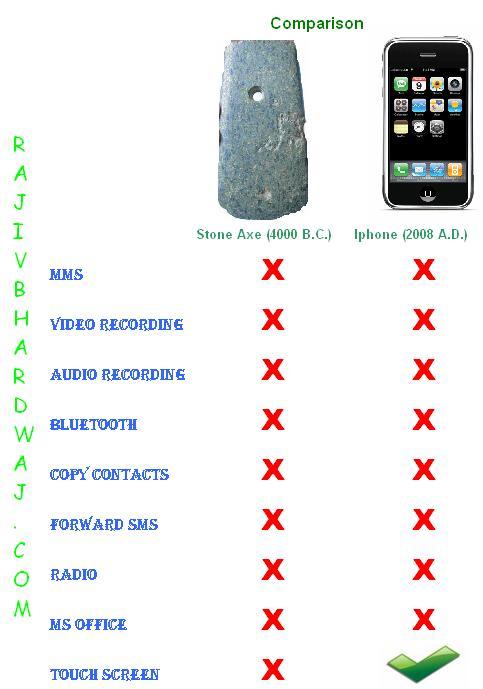 iphone_vs_stone_axe